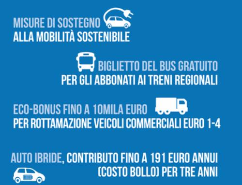Diesel euro 4: limitazioni e deroghe in Emilia-Romagna